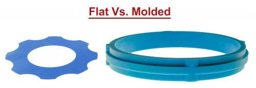 Flat gasket next to molded gasket
